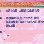 【欅坂46】長沢君の自分ヒストリー【長沢菜々香】