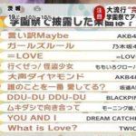 【悲報】「学園祭で披露した楽曲ランキング」1位は乃木坂AKBイコラブ!一方、欅ちゃんは・・・