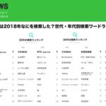 【悲報】LINEユーザー検索ランキング、欅さん乃木坂さんに敗北・・・