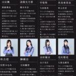 【悲報】ザンビキャストの乃木坂メンバーがヤバイwwwwwww